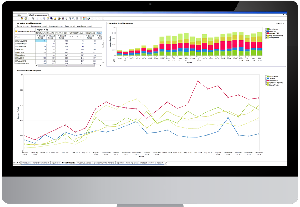 Healthcare Analytics Solution Analyzer