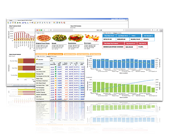 Strategy Companion Dashboards Service Industry